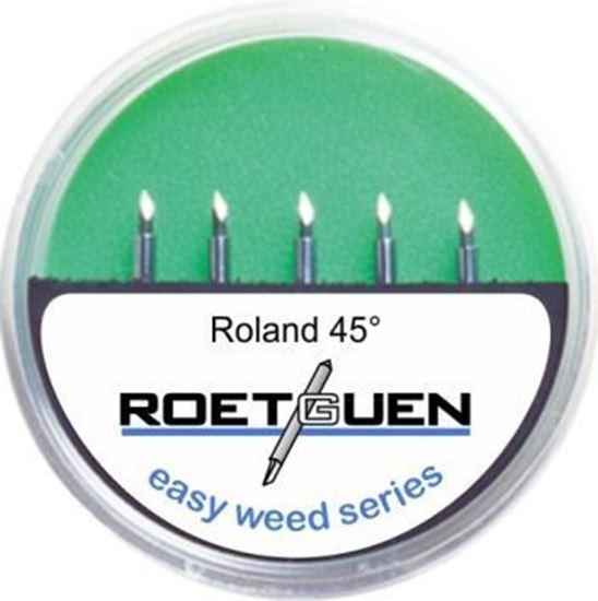Roland Blades
